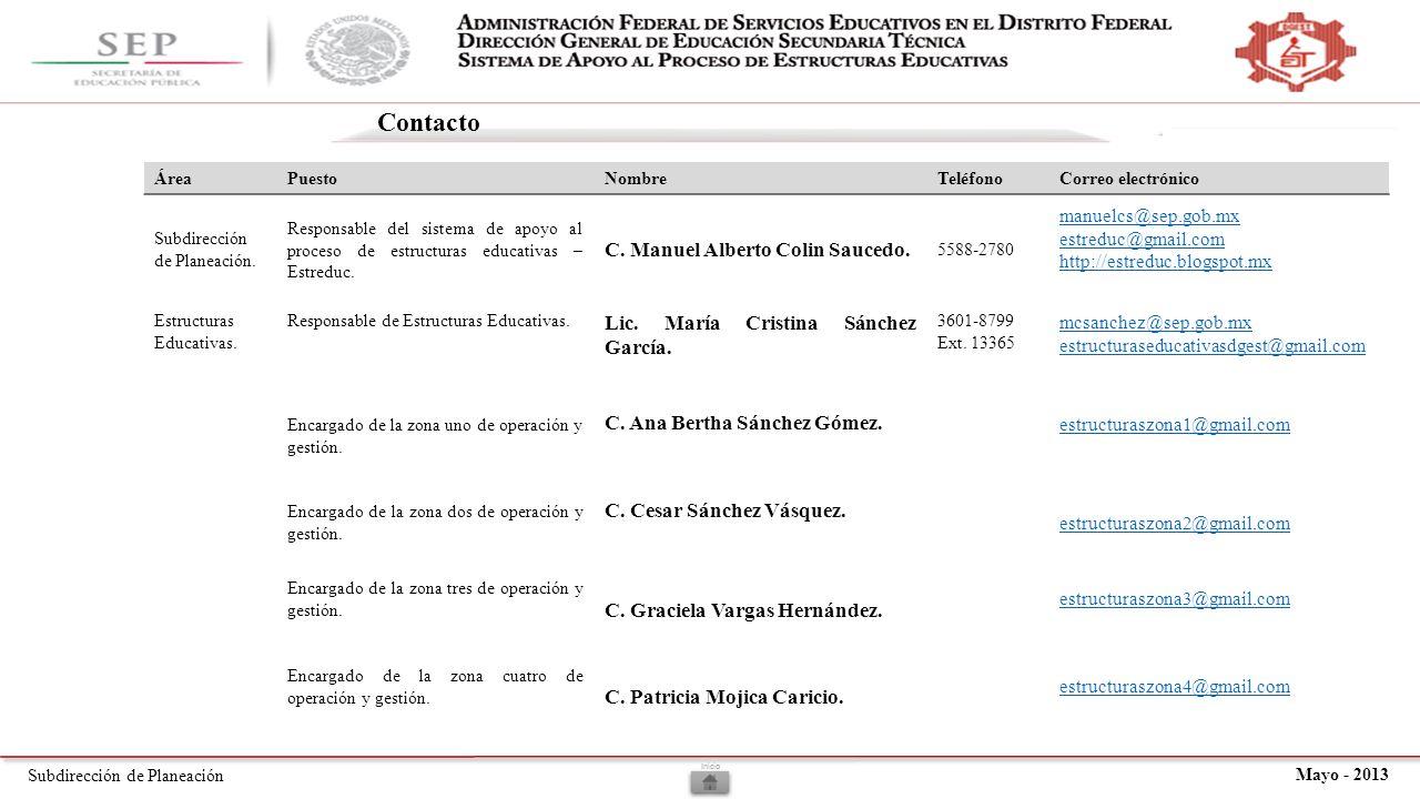 Subdirección de Planeación Mayo - 2013 Contacto Inicio ÁreaPuestoNombreTeléfonoCorreo electrónico Subdirección de Planeación.