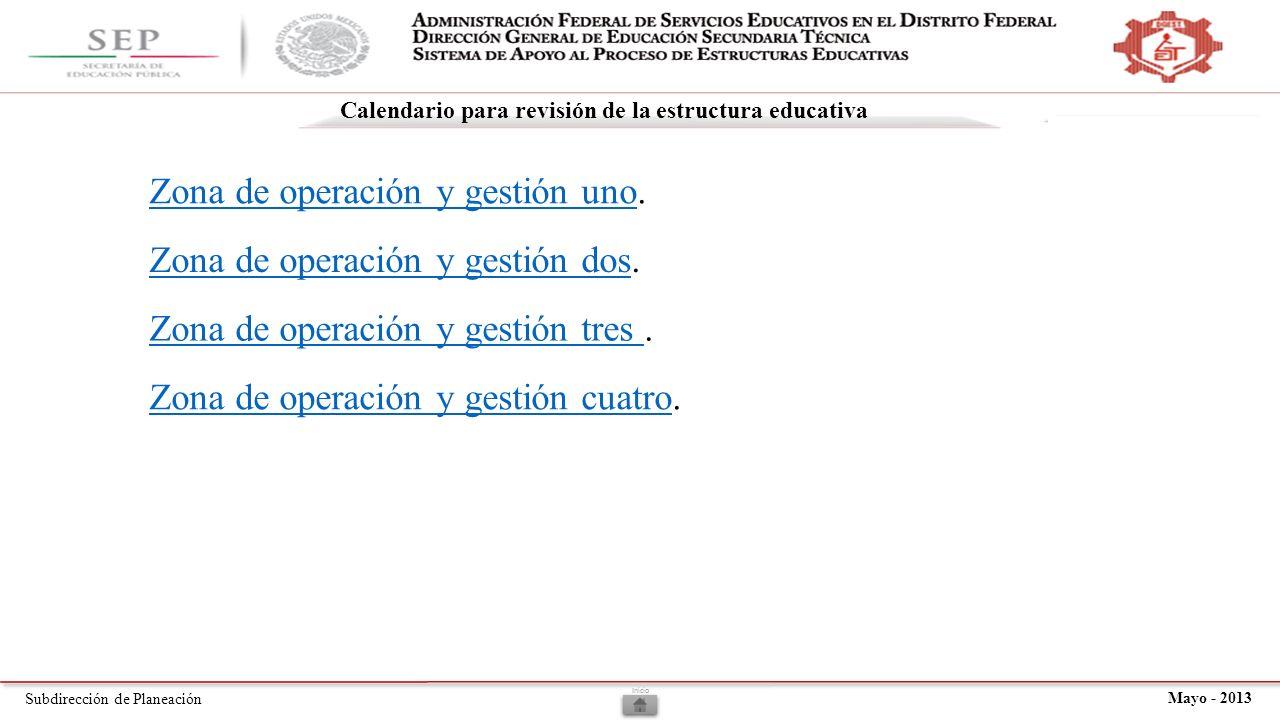 Subdirección de Planeación Mayo - 2013 Calendario para revisión de la estructura educativa Inicio Zona de operación y gestión unoZona de operación y gestión uno.