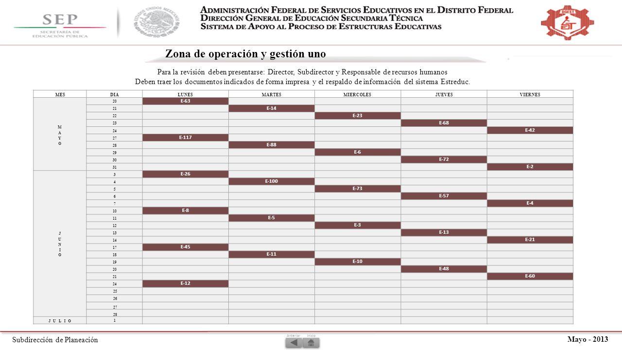 Subdirección de Planeación Mayo - 2013 Zona de operación y gestión uno Inicio MESDIALUNESMARTESMIERCOLESJUEVESVIERNES 20 E-63 21 E-14 22 E-23 23 E-68 24 E-42 27 E-117 28 E-88 29 E-6 30 E-72 31 E-2 3 E-26 4 E-100 5 E-73 6 E-57 7 E-4 10 E-8 11 E-5 12 E-3 13 E-13 14 E-21 17 E-45 18 E-11 19 E-10 20 E-48 21 E-60 24 E-12 25 26 27 28 1 Para la revisión deben presentarse: Director, Subdirector y Responsable de recursos humanos Deben traer los documentos indicados de forma impresa y el respaldo de información del sistema Estreduc.