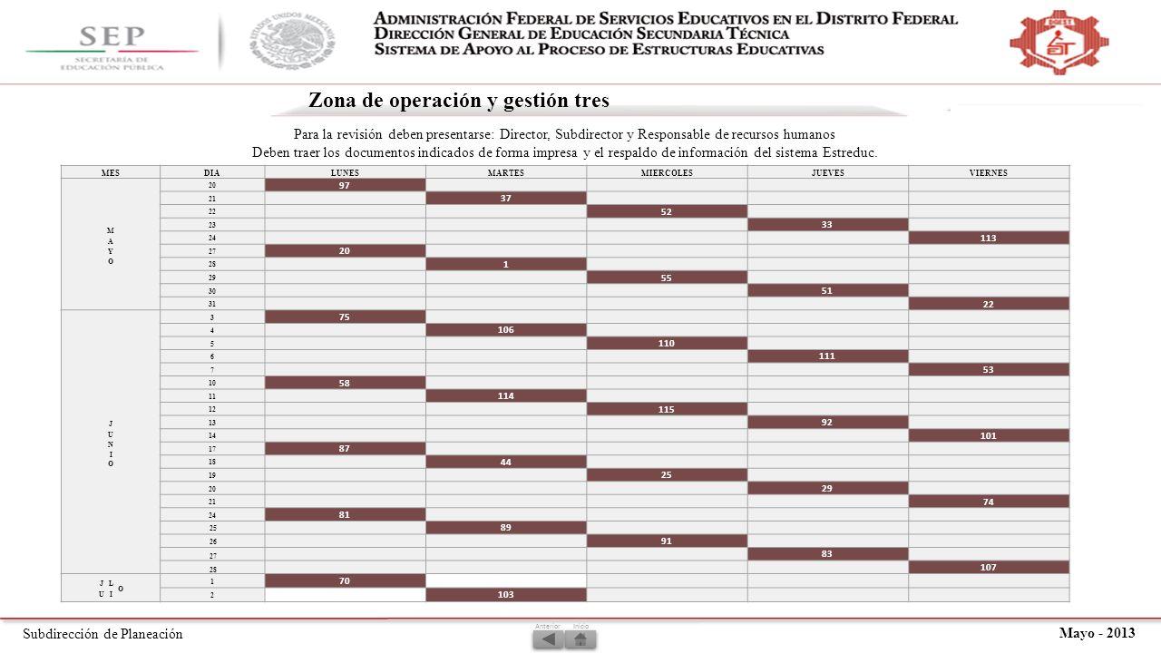 Subdirección de Planeación Mayo - 2013 Zona de operación y gestión tres Inicio MESDIALUNESMARTESMIERCOLESJUEVESVIERNES 20 97 21 37 22 52 23 33 24 113 27 20 28 1 29 55 30 51 31 22 3 75 4 106 5 110 6 111 7 53 10 58 11 114 12 115 13 92 14 101 17 87 18 44 19 25 20 29 21 74 24 81 25 89 26 91 27 83 28 107 1 70 2 103 Anterior Para la revisión deben presentarse: Director, Subdirector y Responsable de recursos humanos Deben traer los documentos indicados de forma impresa y el respaldo de información del sistema Estreduc.