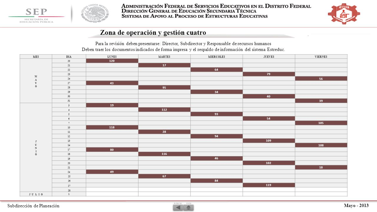 Subdirección de Planeación Mayo - 2013 Zona de operación y gestión cuatro Inicio MESDIALUNESMARTESMIERCOLESJUEVESVIERNES 20 120 21 17 22 64 23 79 24 56 27 43 28 95 29 34 30 40 31 39 3 19 4 112 5 93 6 54 7 105 10 118 11 28 12 94 13 109 14 108 17 80 18 116 19 46 20 102 21 18 24 49 25 67 26 84 27 119 28 1 Anterior Para la revisión deben presentarse: Director, Subdirector y Responsable de recursos humanos Deben traer los documentos indicados de forma impresa y el respaldo de información del sistema Estreduc.
