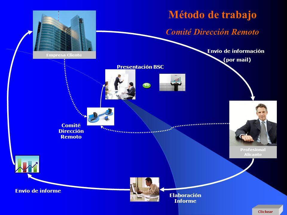 Envío de información (por mail) Elaboración Informe Envío de informe Comité Dirección Remoto Presentación BSC Profesional Alicante Empresa Cliente Método de trabajo Comité Dirección Remoto Clickear