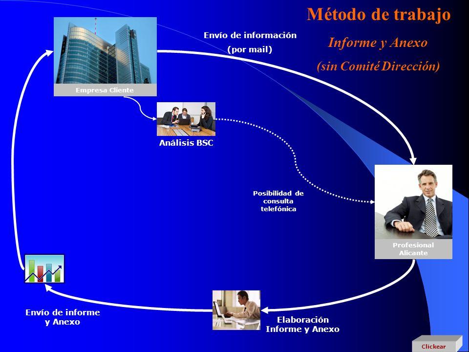 Envío de información (por mail) Elaboración Informe y Anexo Envío de informe y Anexo Análisis BSC Profesional Alicante Empresa Cliente Método de trabajo Informe y Anexo (sin Comité Dirección) Clickear Posibilidad de consulta telefónica