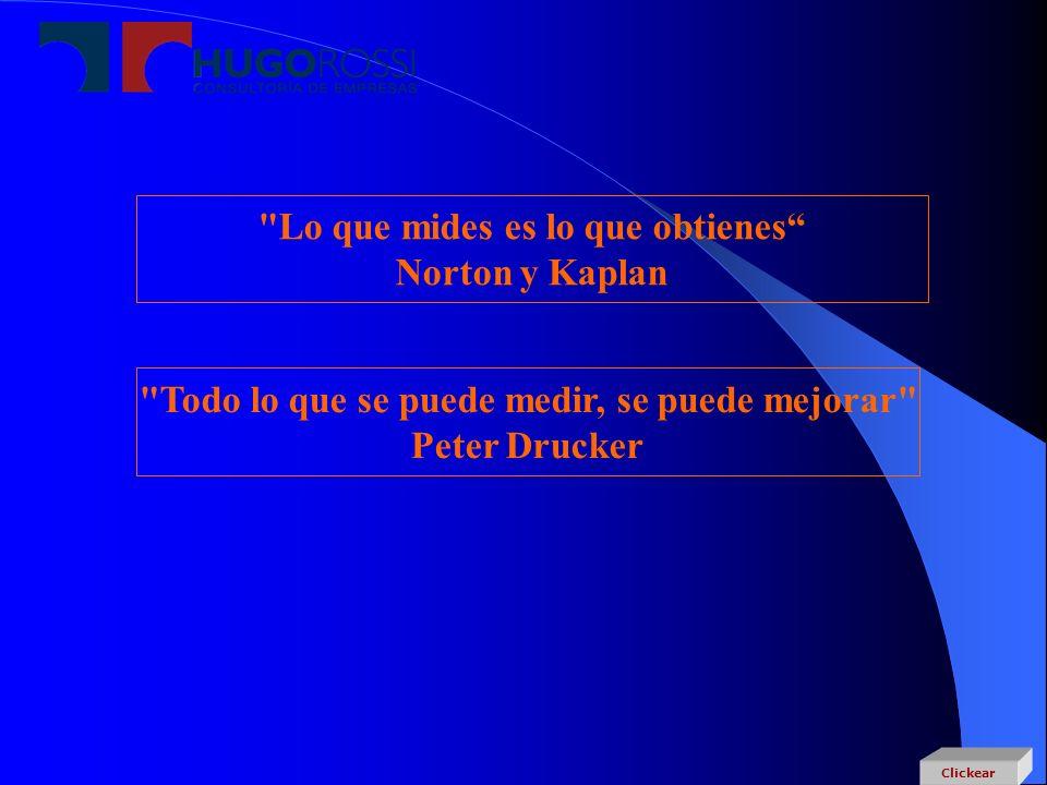 Lo que mides es lo que obtienes Norton y Kaplan Todo lo que se puede medir, se puede mejorar Peter Drucker Clickear