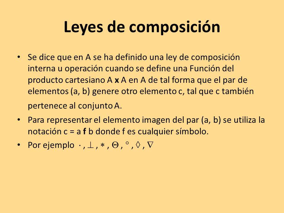 Leyes de composición Se dice que en A se ha definido una ley de composición interna u operación cuando se define una Función del producto cartesiano A