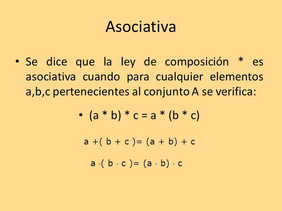 Conmutativa Se dice que la ley de composición * es conmutativa cuando para cualquier elementos a,b,c pertenecientes al conjunto A se verifica: a * b = a * b a + b = b + a a b = b a