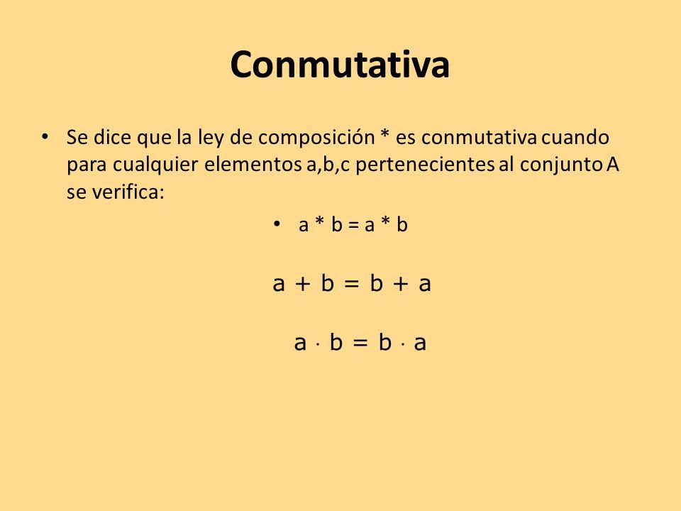 Conmutativa Se dice que la ley de composición * es conmutativa cuando para cualquier elementos a,b,c pertenecientes al conjunto A se verifica: a * b =