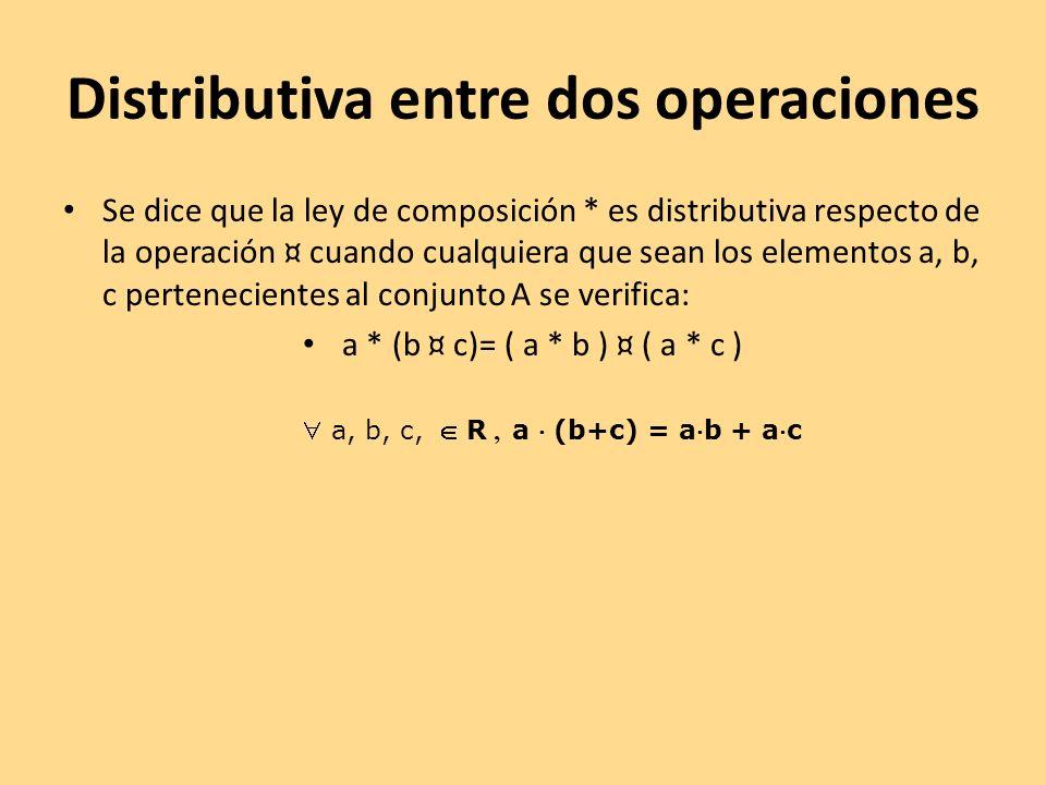 Distributiva entre dos operaciones Se dice que la ley de composición * es distributiva respecto de la operación ¤ cuando cualquiera que sean los eleme