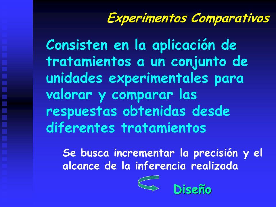 Consiste en el conjunto de tratamientos o poblaciones que el experimentador ha seleccionado para estudiar y/o comparar Estructura de tratamientos