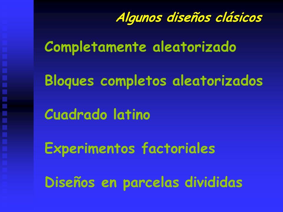 Diseño Completamente Aleatorizado: ejemplo Cuadro de Análisis de la Varianza F.V.