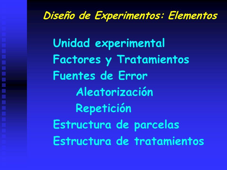 Unidad Experimental (UE) Porción de material, individuo o grupo de individuos, que recibe un tratamiento y sobre la que se observa una respuesta.