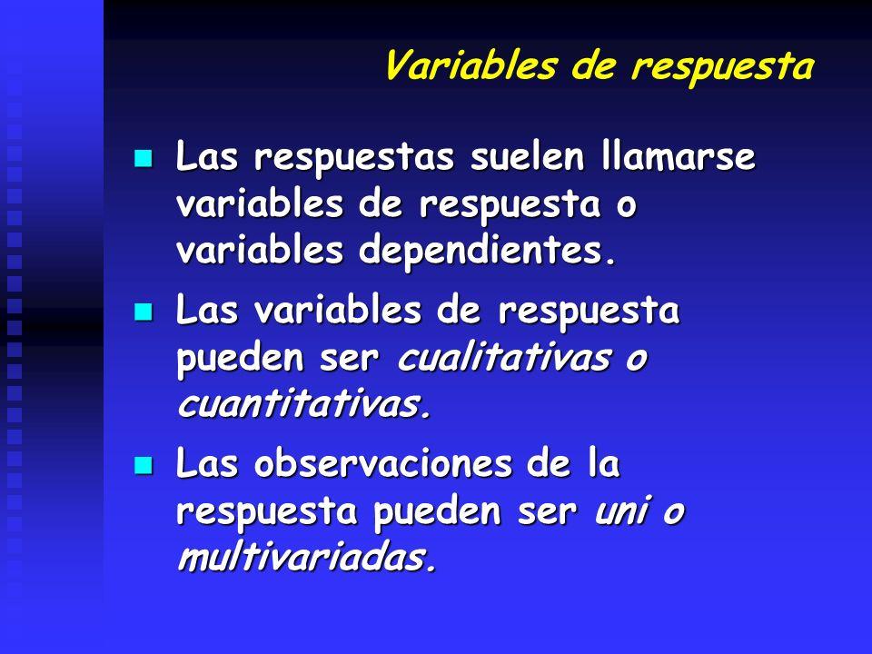 Y ij = + i + ij, con i=1,...,a y j=1,..,n donde: Y ij es la j-ésima observación del i-ésimo tratamiento es la media general de las observaciones i es el efecto del i-ésimo tratamiento ij es una variable aleatoria normal, indep.