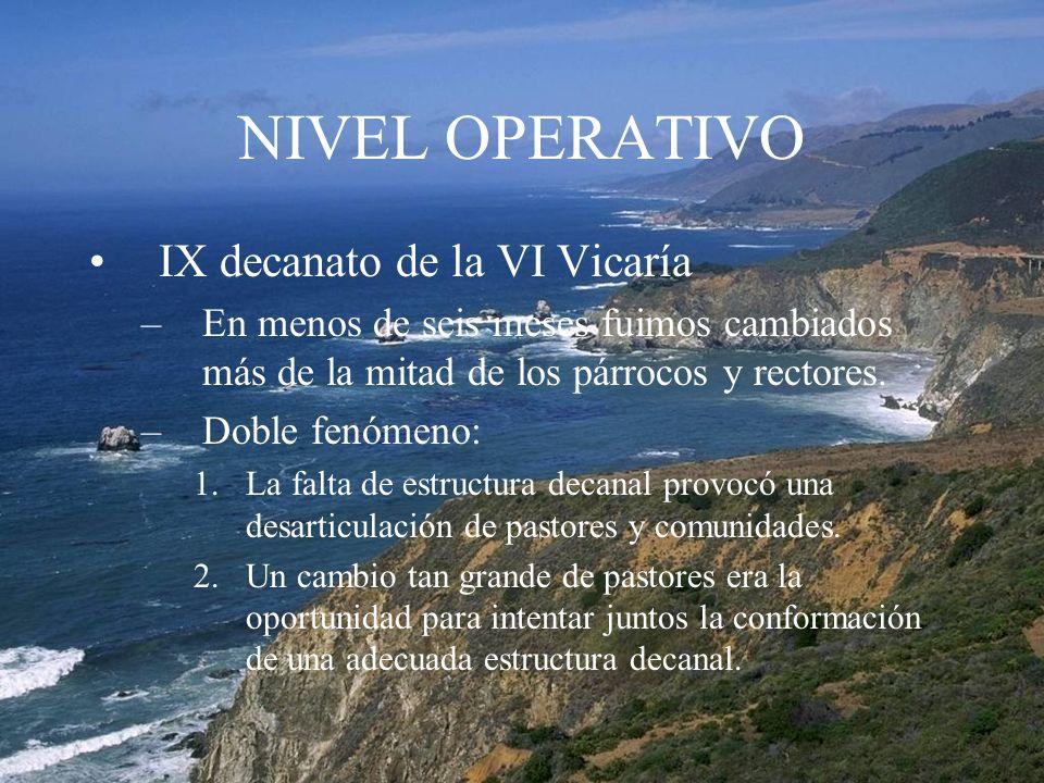 NIVEL OPERATIVO IX decanato de la VI Vicaría –En menos de seis meses fuimos cambiados más de la mitad de los párrocos y rectores. –Doble fenómeno: 1.L