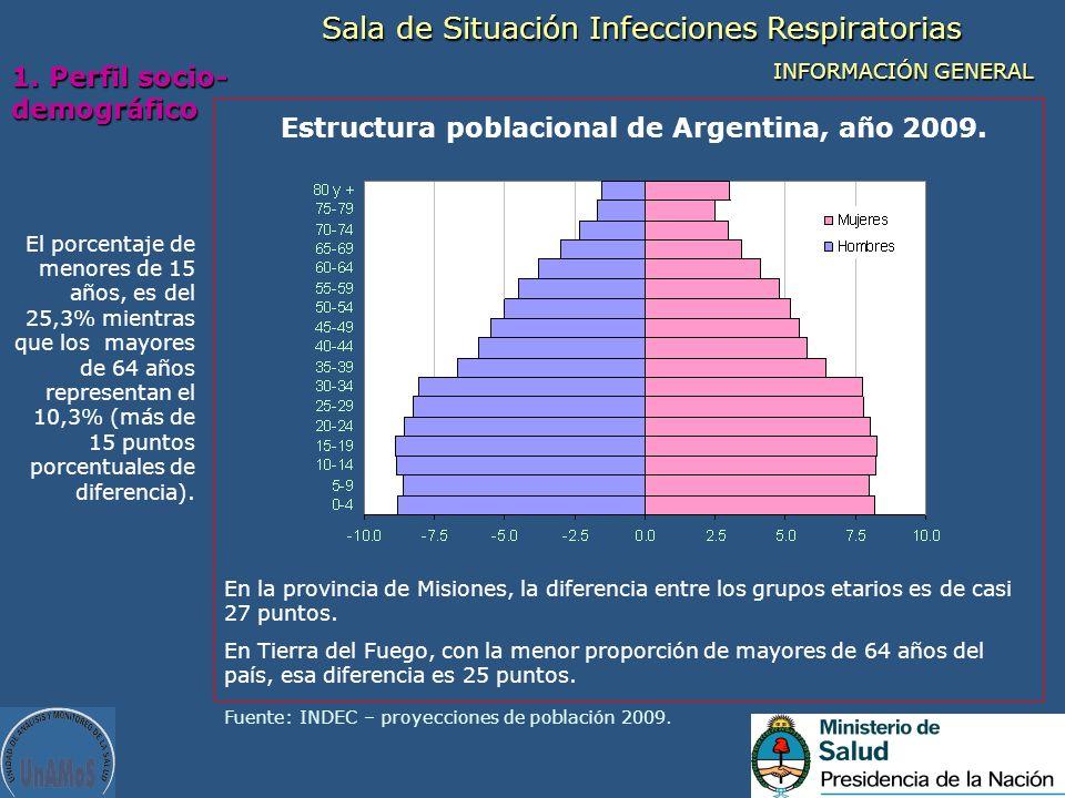 Sala de Situación Infecciones Respiratorias INFORMACIÓN GENERAL El porcentaje de menores de 15 años, es del 25,3% mientras que los mayores de 64 años