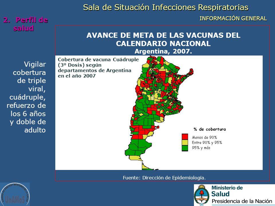 Vigilar cobertura de triple viral, cuádruple, refuerzo de los 6 años y doble de adulto AVANCE DE META DE LAS VACUNAS DEL CALENDARIO NACIONAL Argentina