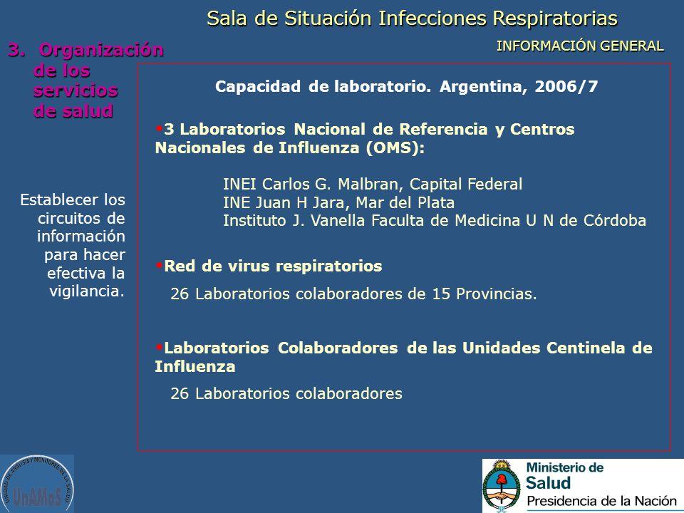 Establecer los circuitos de información para hacer efectiva la vigilancia. Sala de Situación Infecciones Respiratorias INFORMACIÓN GENERAL 3. Organiza