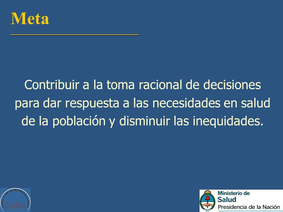 Meta_____________________________ Contribuir a la toma racional de decisiones para dar respuesta a las necesidades en salud de la población y disminui