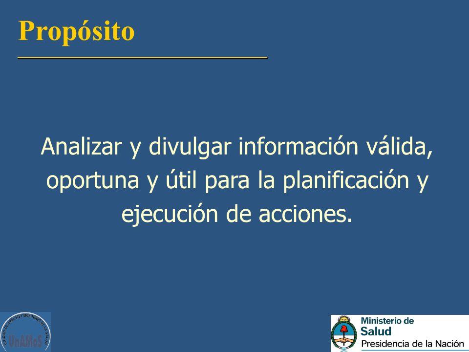 Propósito__________________________________ Analizar y divulgar información válida, oportuna y útil para la planificación y ejecución de acciones.
