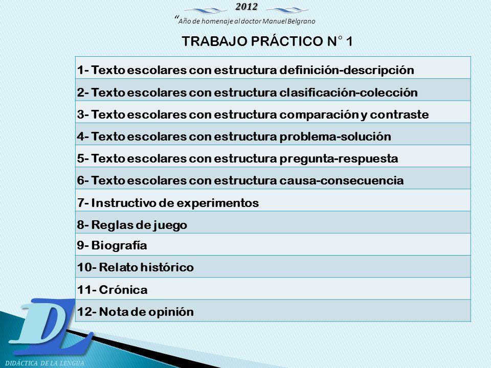 2012 Año de homenaje al doctor Manuel Belgrano LD DIDÁCTICA DE LA LENGUA 1- Texto escolares con estructura definición-descripción 2- Texto escolares c