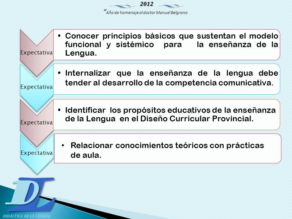 2012 Año de homenaje al doctor Manuel Belgrano LD DIDÁCTICA DE LA LENGUA Expectativa Diseñar estrategias de intervención pedagógica que propicien la formación de hablantes, lectores y escritores críticos, reflexivos y creativos.
