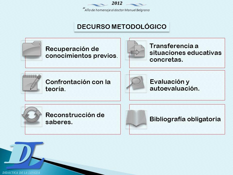2012 Año de homenaje al doctor Manuel Belgrano LD DIDÁCTICA DE LA LENGUA Recuperación de conocimientos previos. Transferencia a situaciones educativas