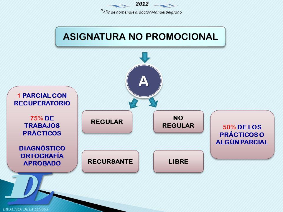 2012 Año de homenaje al doctor Manuel Belgrano LD DIDÁCTICA DE LA LENGUA ASIGNATURA NO PROMOCIONAL AA REGULAR NO REGULAR LIBRE 1 PARCIAL CON RECUPERAT