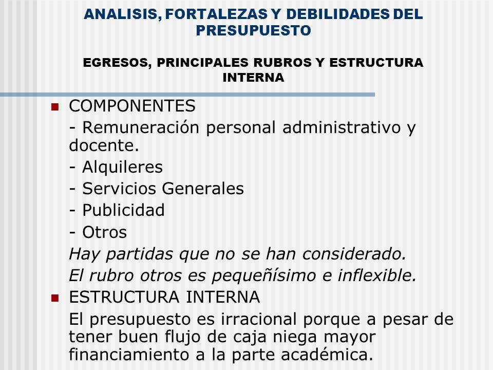 ANALISIS, FORTALEZAS Y DEBILIDADES DEL PRESUPUESTO EGRESOS, PRINCIPALES RUBROS Y ESTRUCTURA INTERNA COMPONENTES - Remuneración personal administrativo