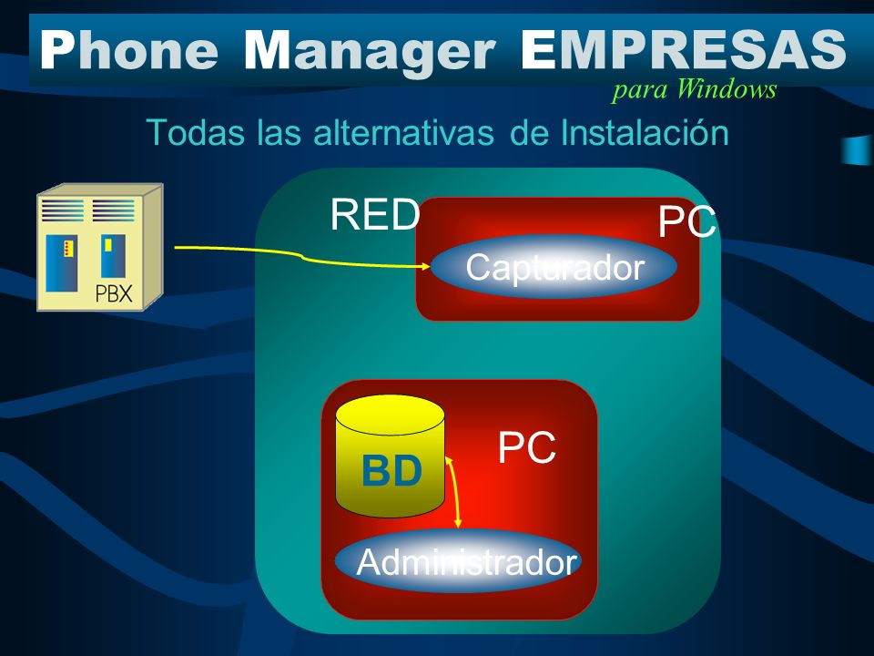 Todas las alternativas de Instalación PhoneManagerEMPRESAS para Windows Capturador Administrador BD PC PhoneManagerEMPRESAS para Windows