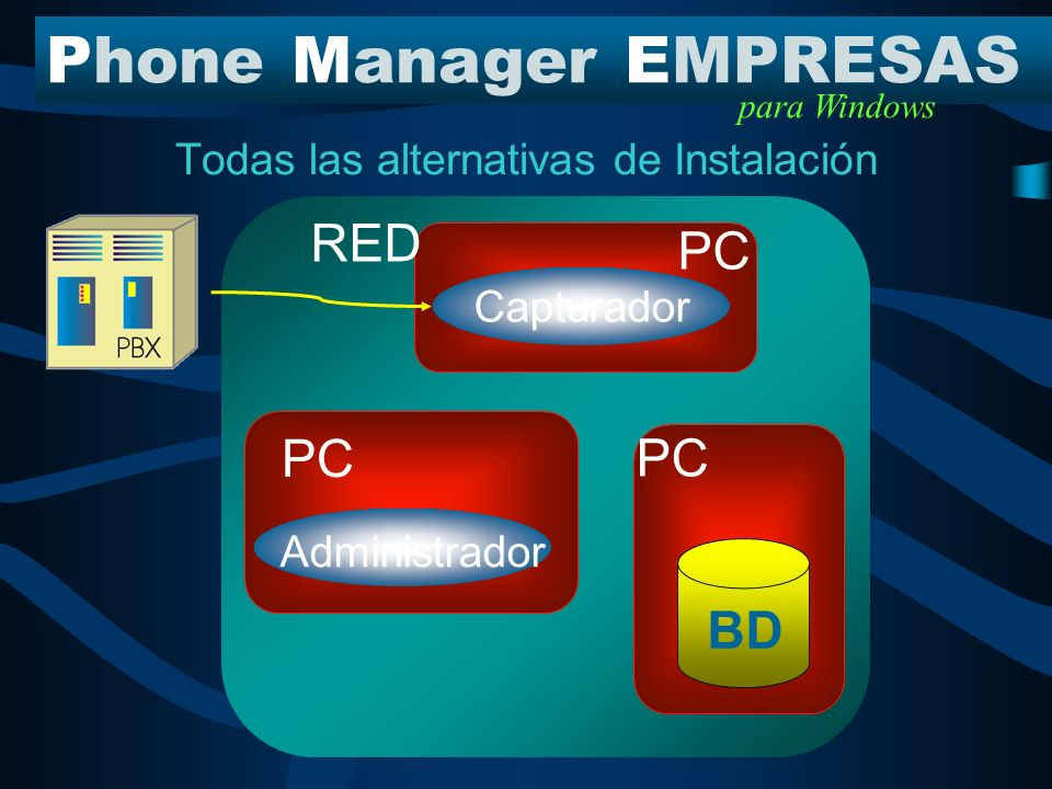 Todas las alternativas de Instalación PhoneManagerEMPRESAS para Windows Capturador Administrador BD PC RED