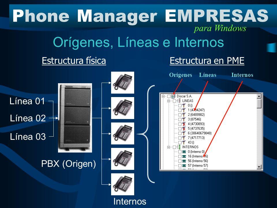 Principales Características PhoneManagerEMPRESAS para Windows Configuración de la Estructura Telefónica de la empresa. Configuración del Organigrama d