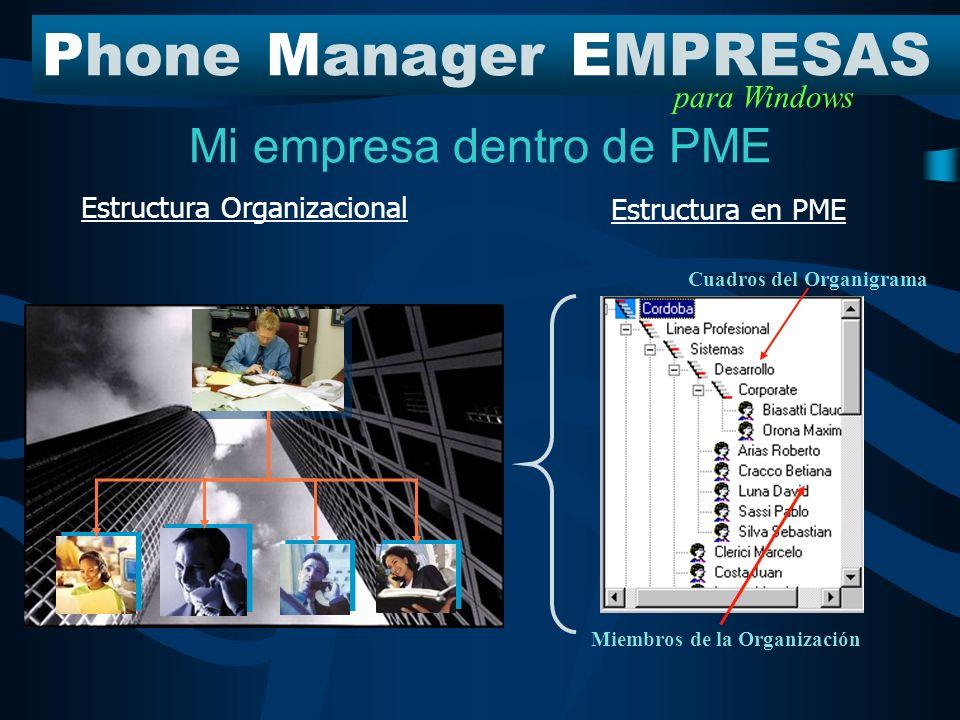 Mi empresa dentro de PME PhoneManagerEMPRESAS para Windows Cuadros del Organigrama Miembros de la Organización Estructura Organizacional Estructura en PME
