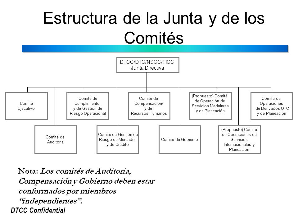 DTCC Confidential Estructura de la Junta y de los Comités Nota: Los comités de Auditoria, Compensación y Gobierno deben estar conformados por miembros independientes.