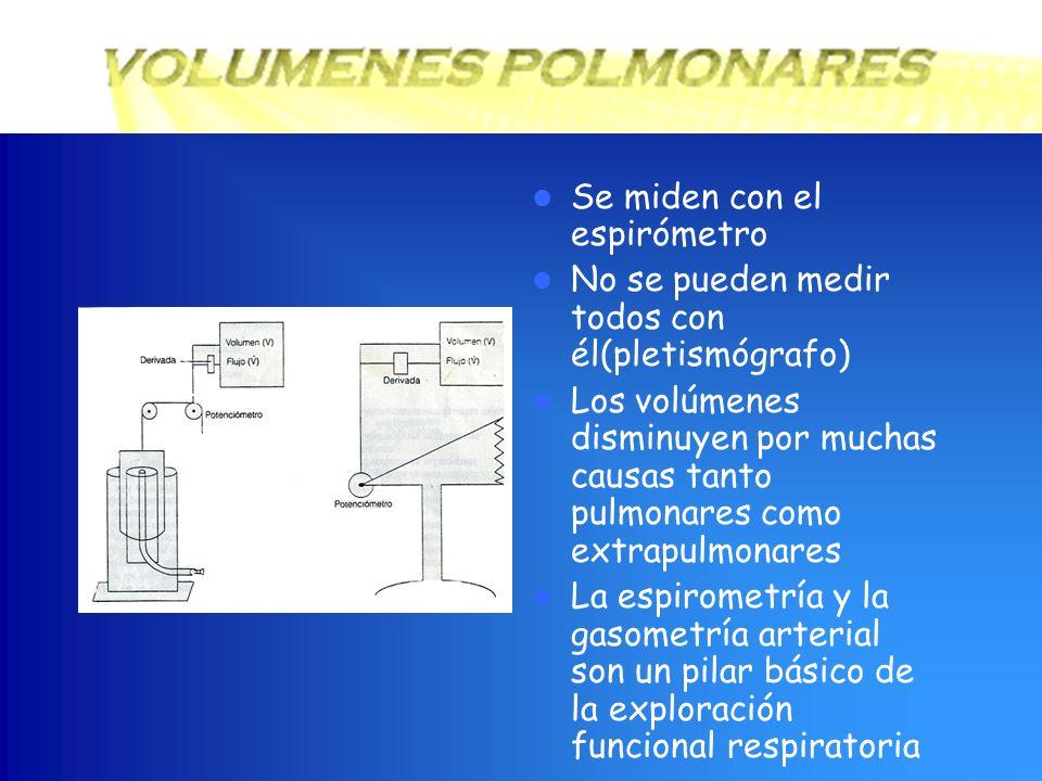Se miden con el espirómetro No se pueden medir todos con él(pletismógrafo) Los volúmenes disminuyen por muchas causas tanto pulmonares como extrapulmonares La espirometría y la gasometría arterial son un pilar básico de la exploración funcional respiratoria