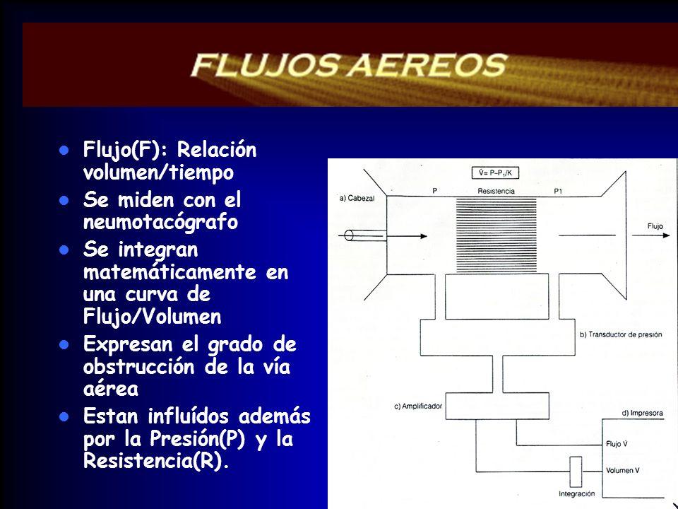 Flujo(F): Relación volumen/tiempo Se miden con el neumotacógrafo Se integran matemáticamente en una curva de Flujo/Volumen Expresan el grado de obstrucción de la vía aérea Estan influídos además por la Presión(P) y la Resistencia(R).