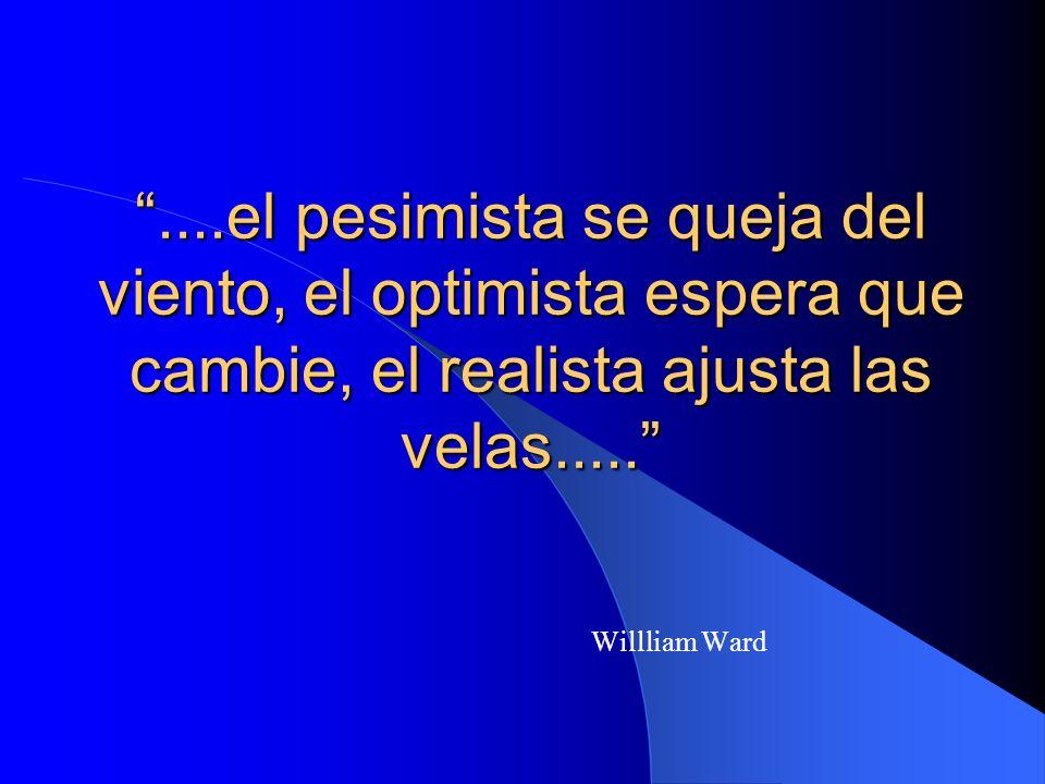 ....el pesimista se queja del viento, el optimista espera que cambie, el realista ajusta las velas.....