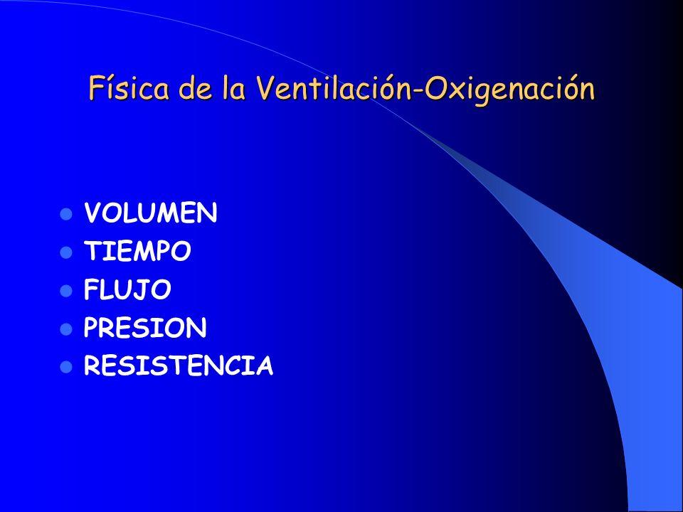 Física de la Ventilación-Oxigenación VOLUMEN TIEMPO FLUJO PRESION RESISTENCIA