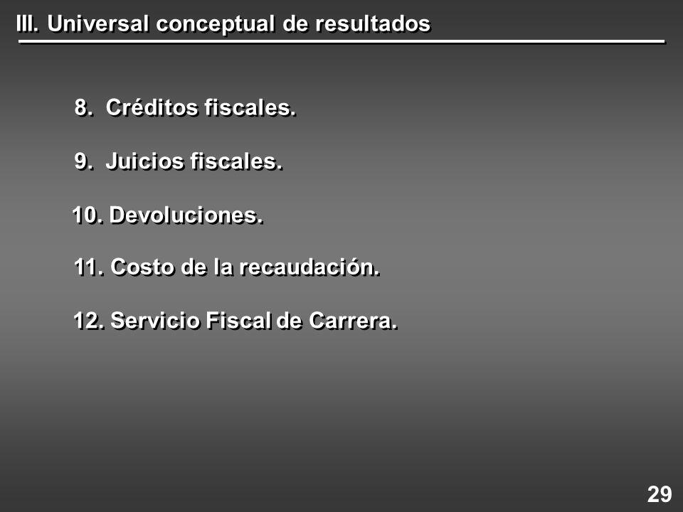 III. Universal conceptual de resultados 9. Juicios fiscales. 10. Devoluciones. 11. Costo de la recaudación. 12. Servicio Fiscal de Carrera. 29 8. Créd