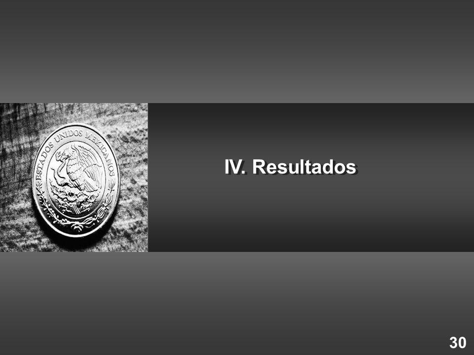 30 IV. Resultados