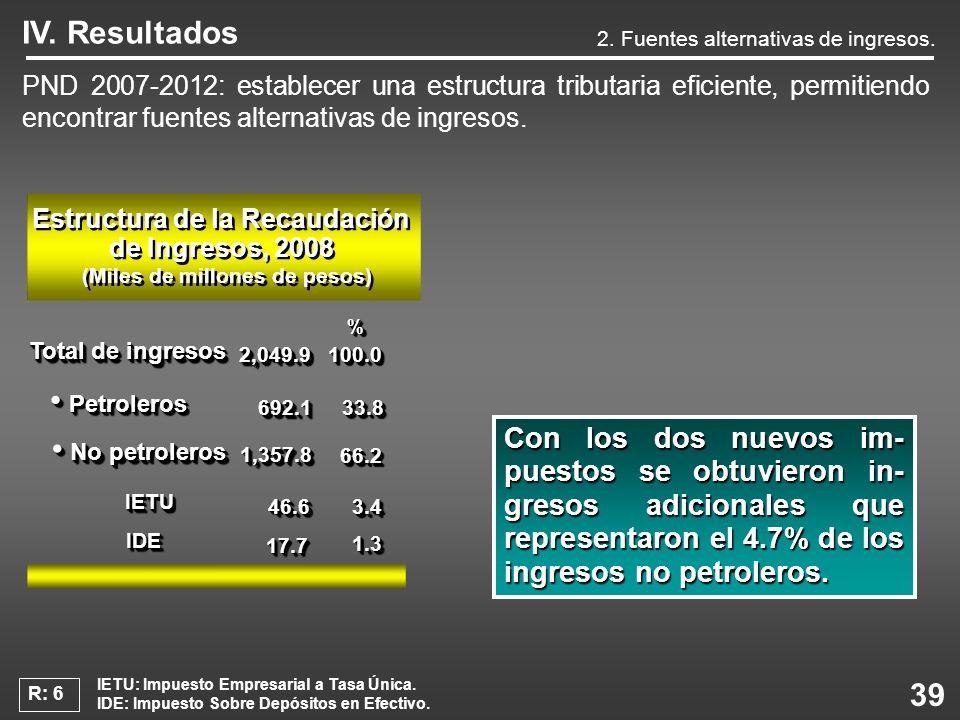39 IV. Resultados 2. Fuentes alternativas de ingresos. PND 2007-2012: establecer una estructura tributaria eficiente, permitiendo encontrar fuentes al