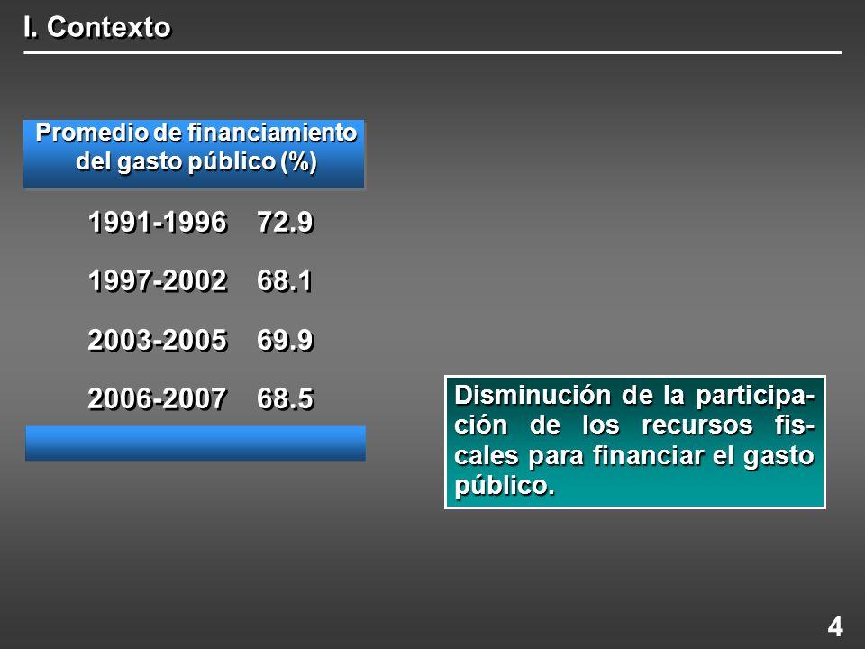 Promediode financiamiento del gasto público (%) Promedio de financiamiento del gasto público (%) I. Contexto Disminución de la participa- ción de los
