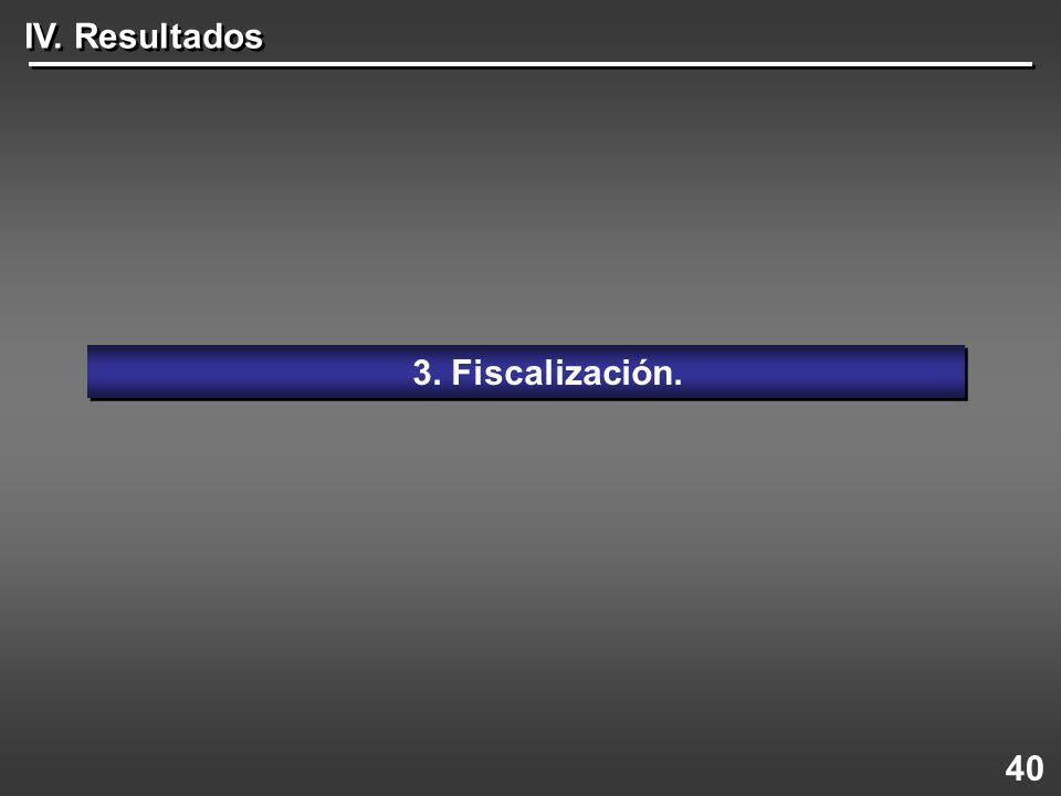 40 3. Fiscalización. IV. Resultados