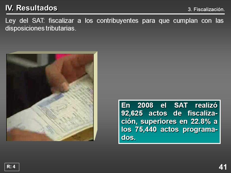 41 IV. Resultados 3. Fiscalización. Ley del SAT: fiscalizar a los contribuyentes para que cumplan con las disposiciones tributarias. En2008 el SAT rea