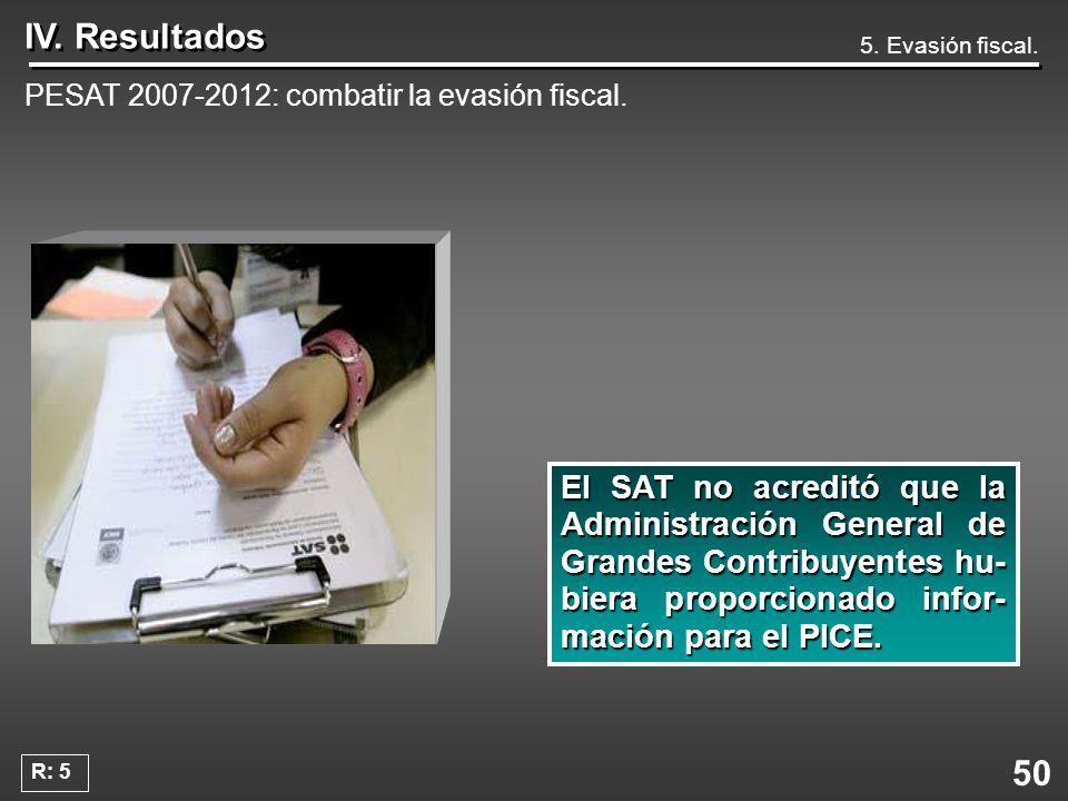 50 IV. Resultados 5. Evasión fiscal. PESAT 2007-2012: combatir la evasión fiscal. El SAT no acreditó que la Administración General de Grandes Contribu