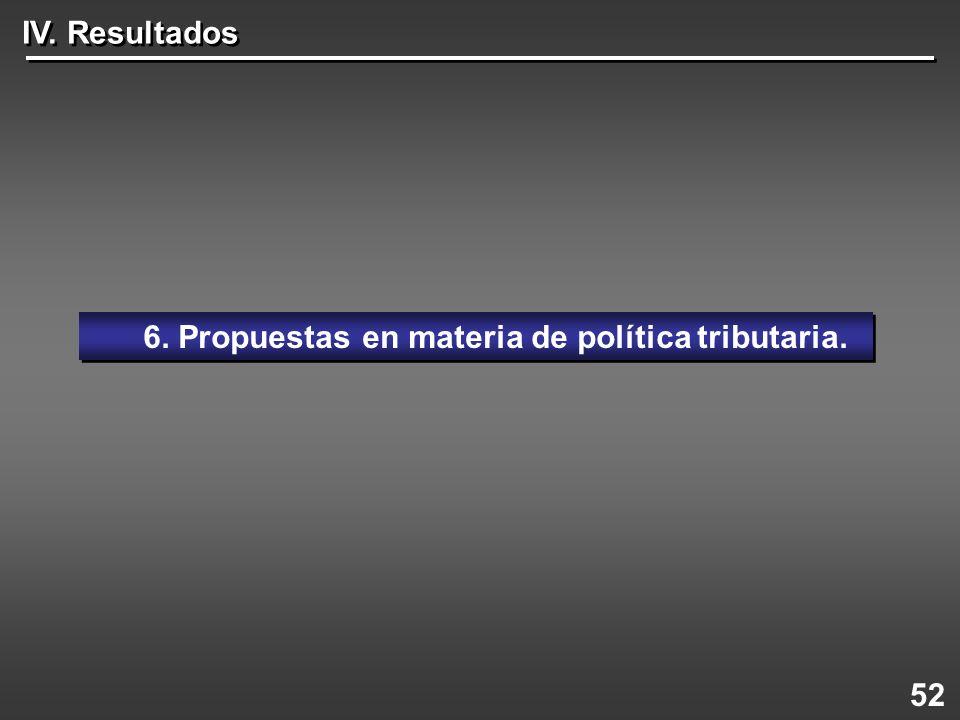 52 6. Propuestas en materia de política tributaria. IV. Resultados