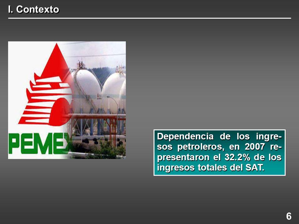 I. Contexto Dependencia de los ingre- sos petroleros, en 2007 re- presentaron el 32.2% de los ingresos totales del SAT. 6