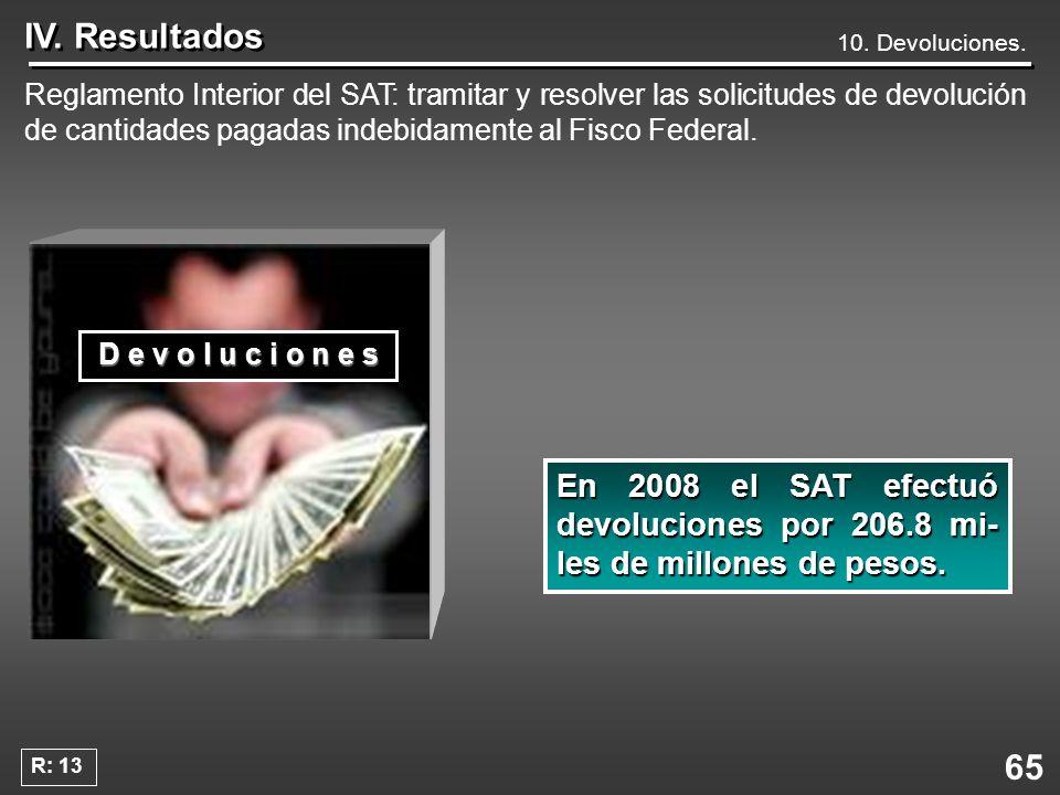 65 IV. Resultados 10. Devoluciones. Reglamento Interior del SAT: tramitar y resolver las solicitudes de devolución de cantidades pagadas indebidamente