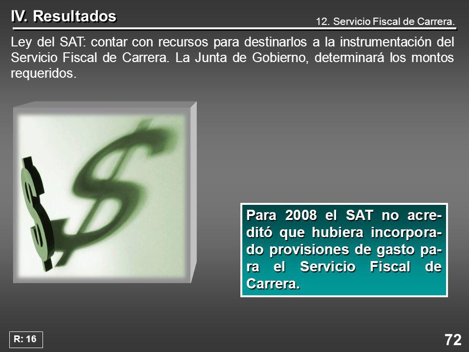 72 IV. Resultados 12. Servicio Fiscal de Carrera. Ley del SAT: contar con recursos para destinarlos a la instrumentación del Servicio Fiscal de Carrer