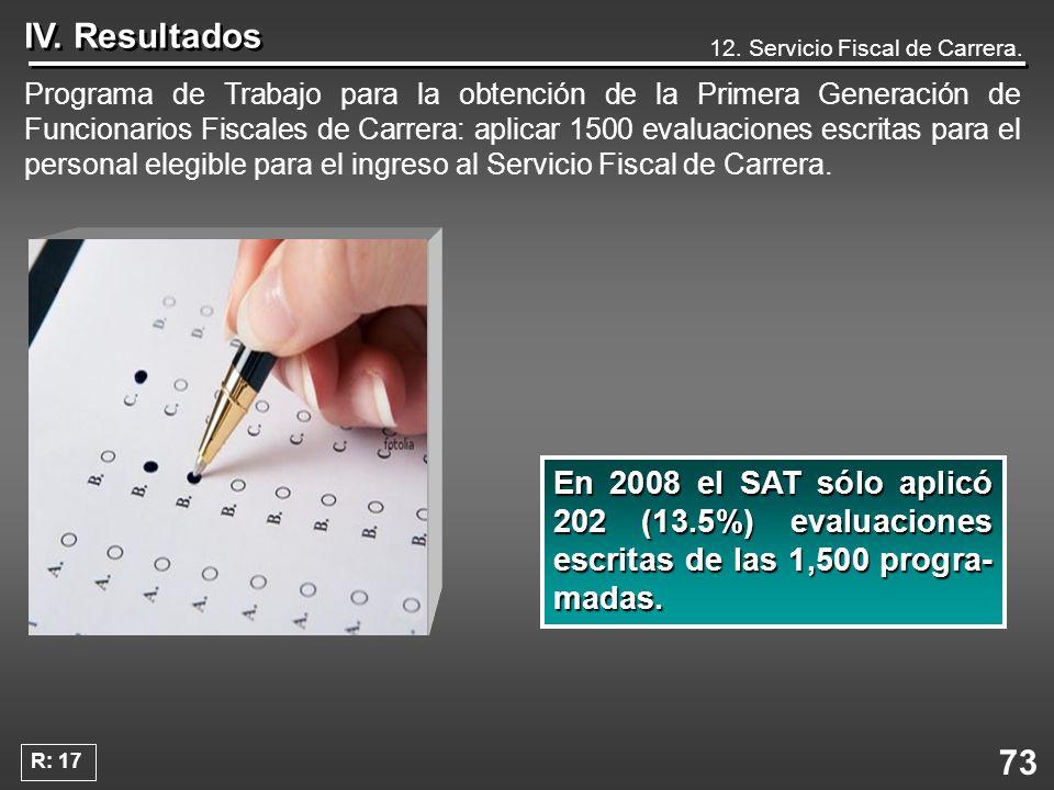 73 IV. Resultados Programa de Trabajo para la obtención de la Primera Generación de Funcionarios Fiscales de Carrera: aplicar 1500 evaluaciones escrit