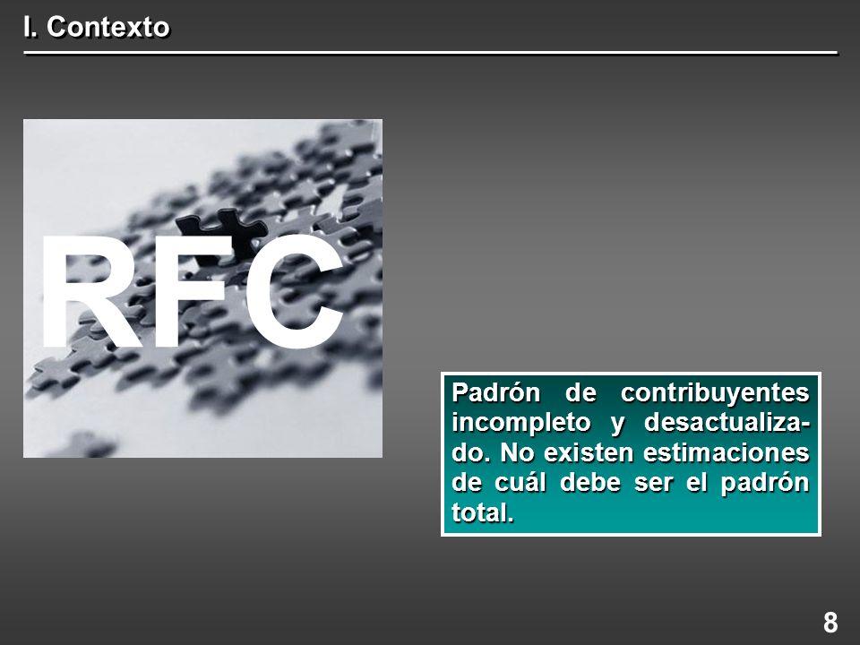 I. Contexto Padrón de contribuyentes incompleto y desactualiza- do. No existen estimaciones de cuál debe ser el padrón total. 8 RFC