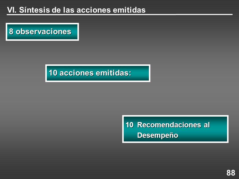 8 observaciones 88 10 acciones emitidas: 10 Recomendaciones al Desempeño Desempeño